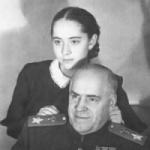 День рождения  Эллы Жуковой